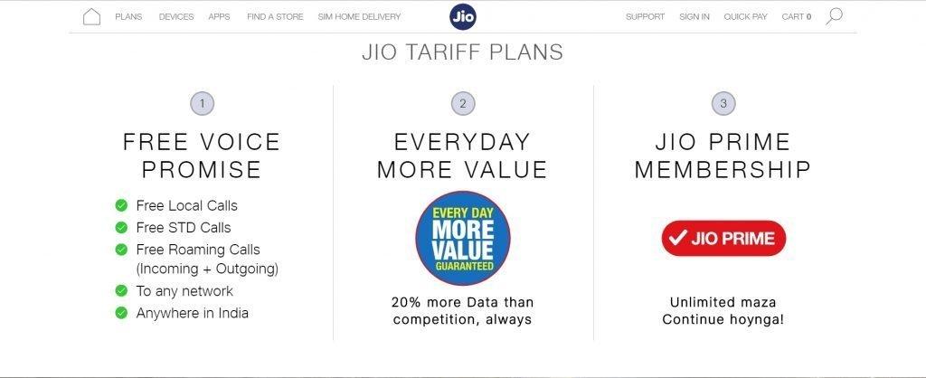 Reliance Jio telecom network provider in India